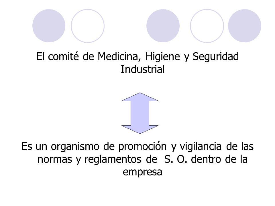 El comité de Medicina, Higiene y Seguridad Industrial