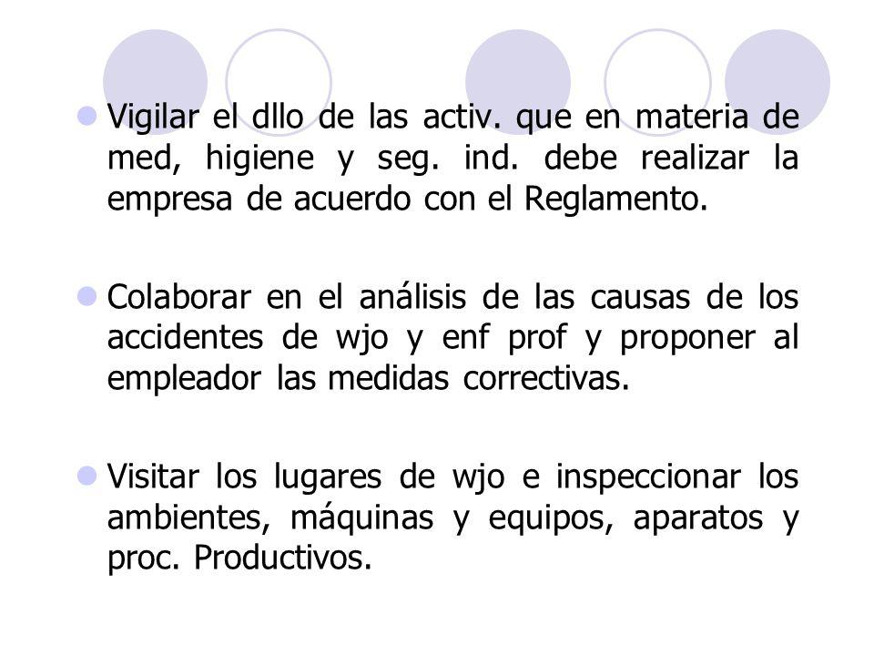 Vigilar el dllo de las activ. que en materia de med, higiene y seg. ind. debe realizar la empresa de acuerdo con el Reglamento.
