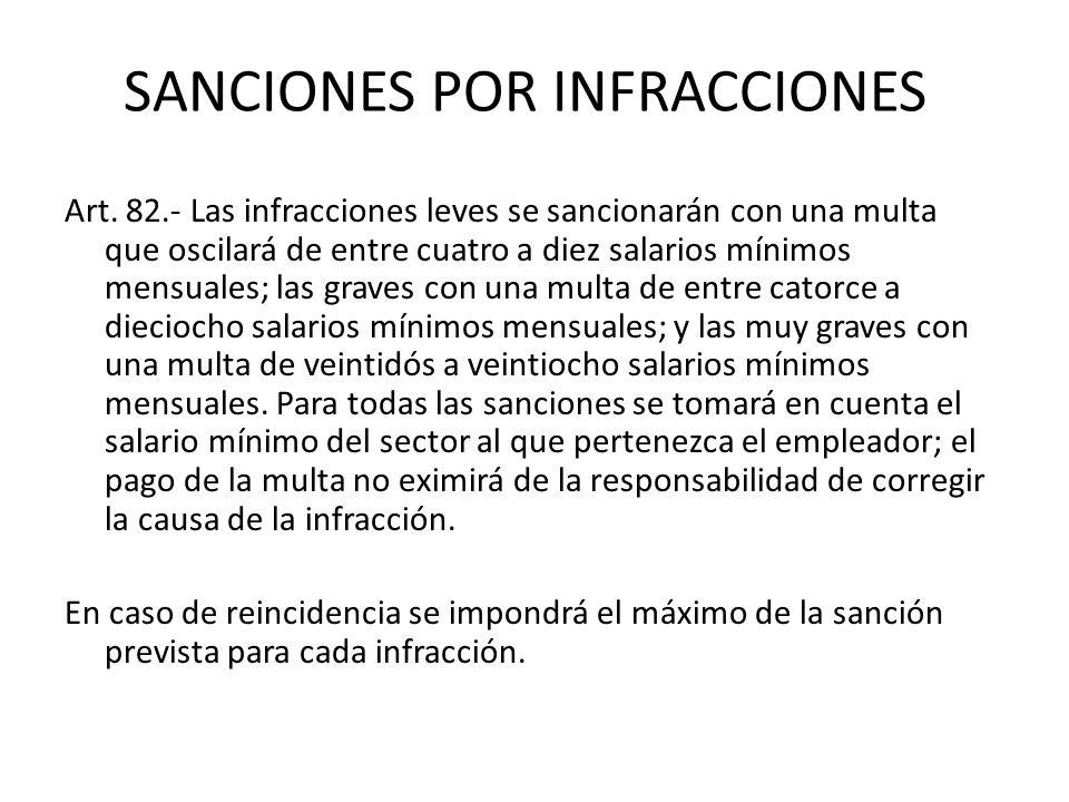 SANCIONES POR INFRACCIONES