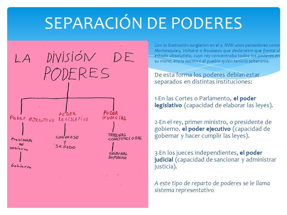 SEPARACIÓN DE PODERES