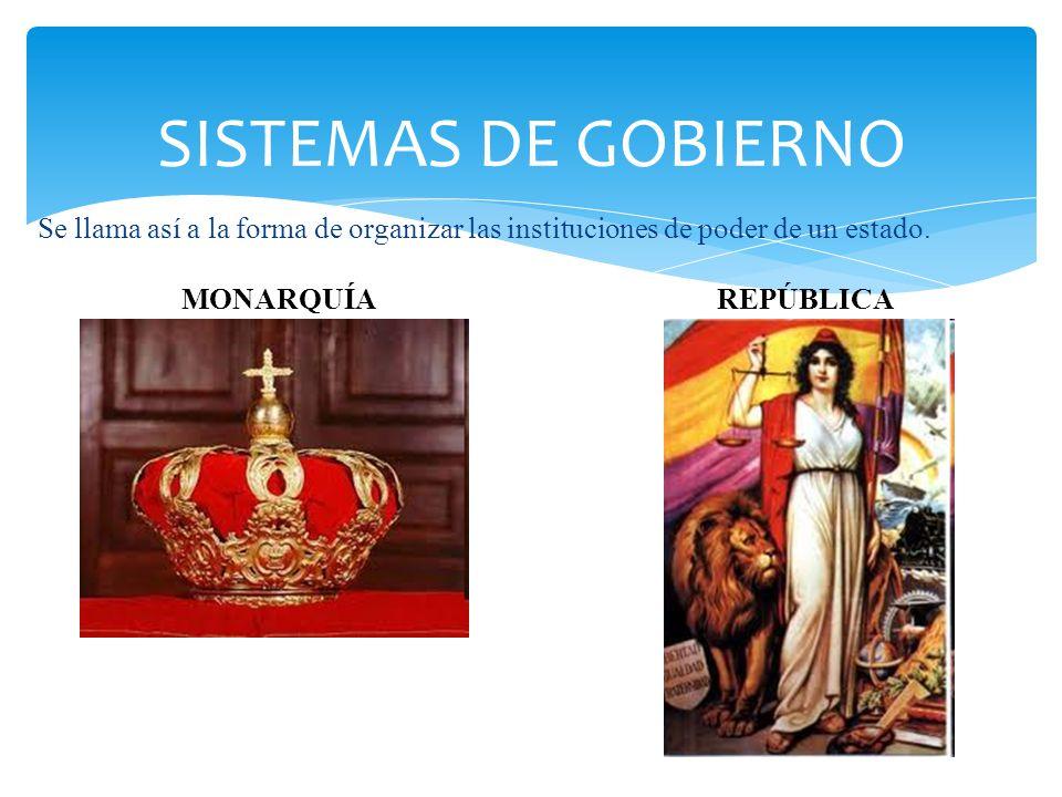 SISTEMAS DE GOBIERNO Se llama así a la forma de organizar las instituciones de poder de un estado. MONARQUÍA.