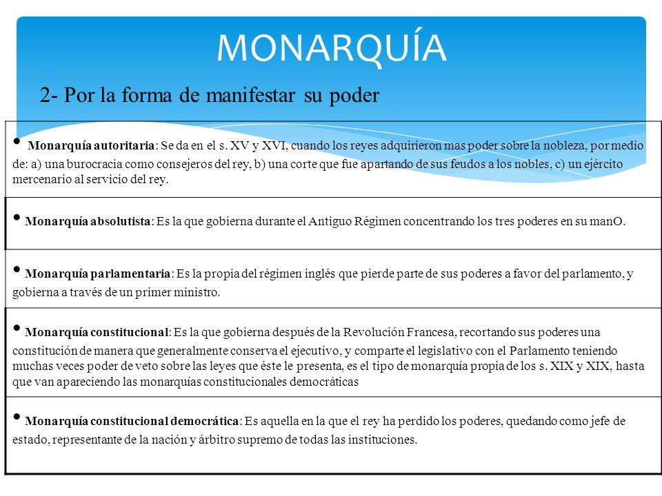MONARQUÍA 2- Por la forma de manifestar su poder.