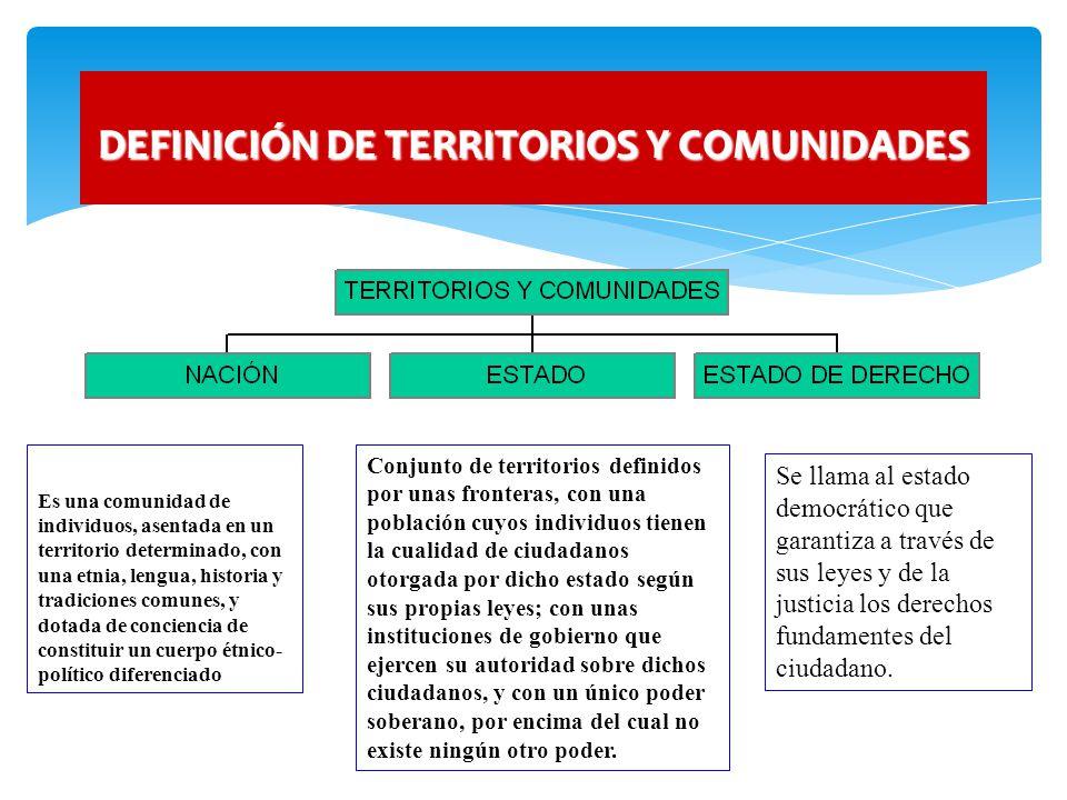 DEFINICIÓN DE TERRITORIOS Y COMUNIDADES