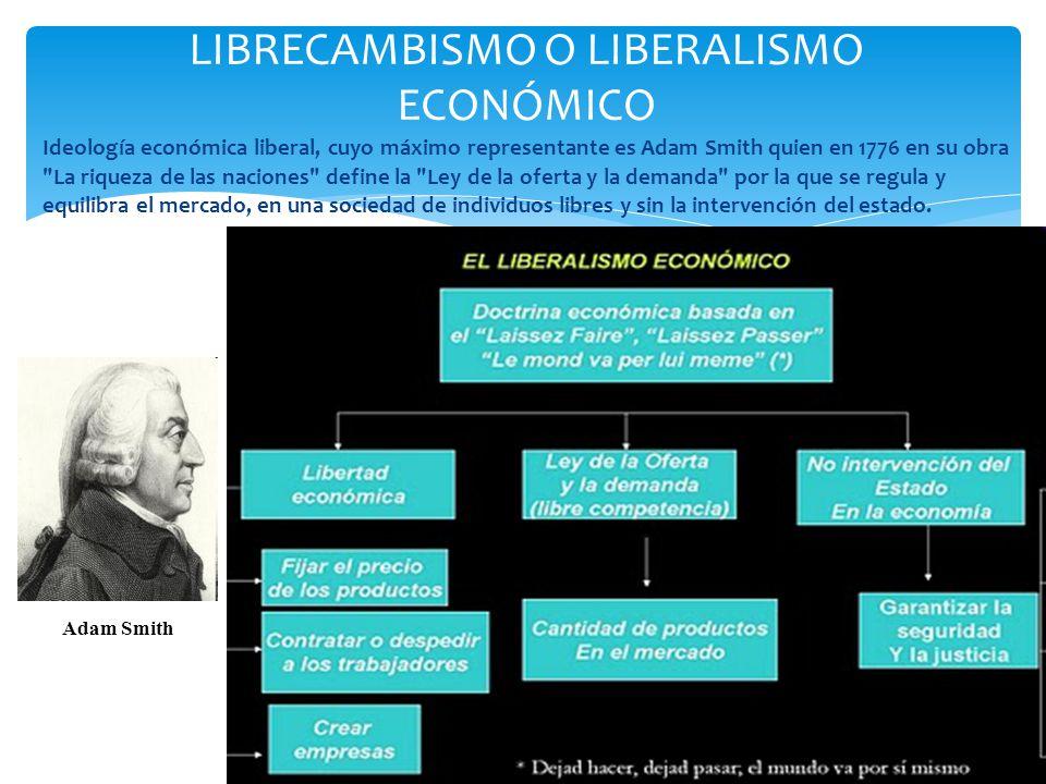 LIBRECAMBISMO O LIBERALISMO ECONÓMICO