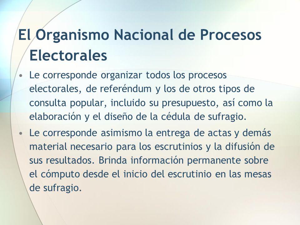 El Organismo Nacional de Procesos Electorales