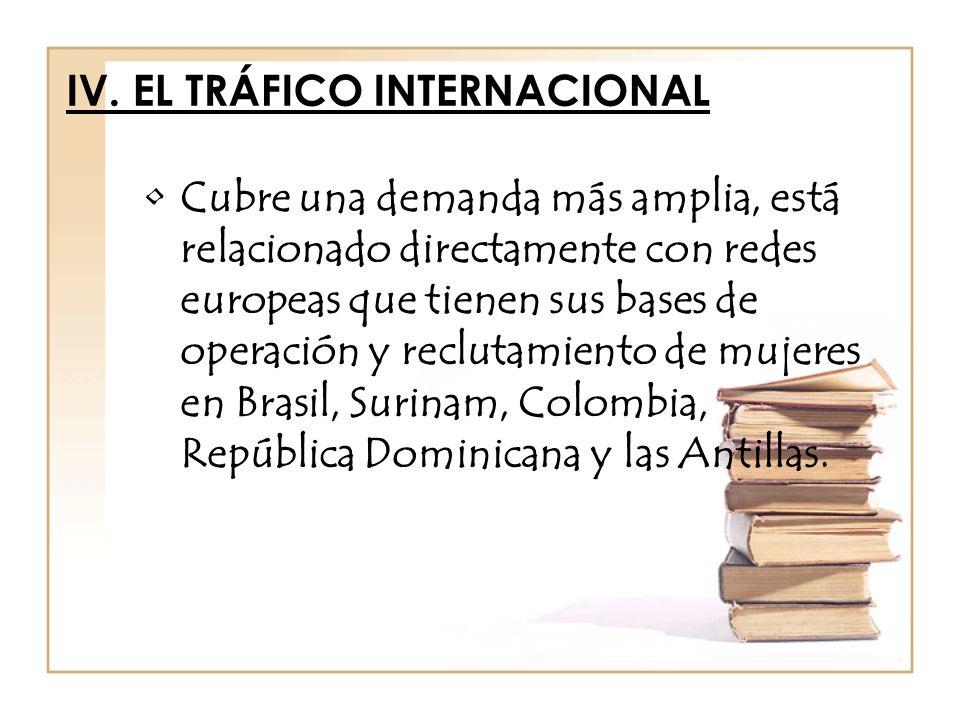 IV. EL TRÁFICO INTERNACIONAL