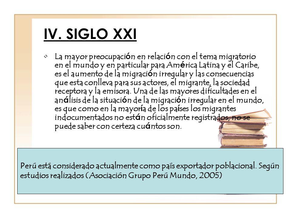 IV. SIGLO XXI