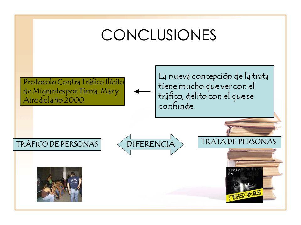 CONCLUSIONES La nueva concepción de la trata