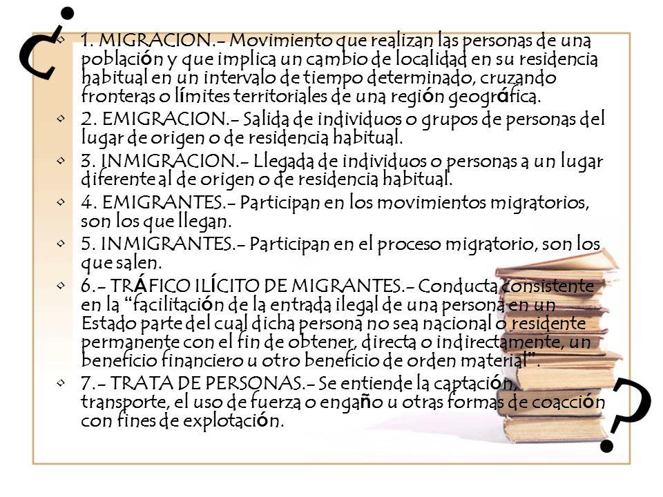 1. MIGRACION.- Movimiento que realizan las personas de una población y que implica un cambio de localidad en su residencia habitual en un intervalo de tiempo determinado, cruzando fronteras o límites territoriales de una región geográfica.