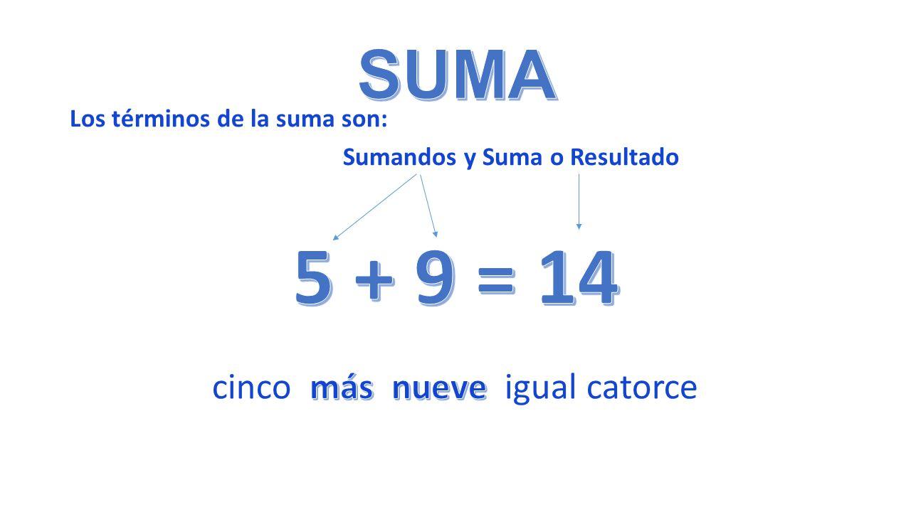 5 + 9 = 14 SUMA cinco más nueve igual catorce