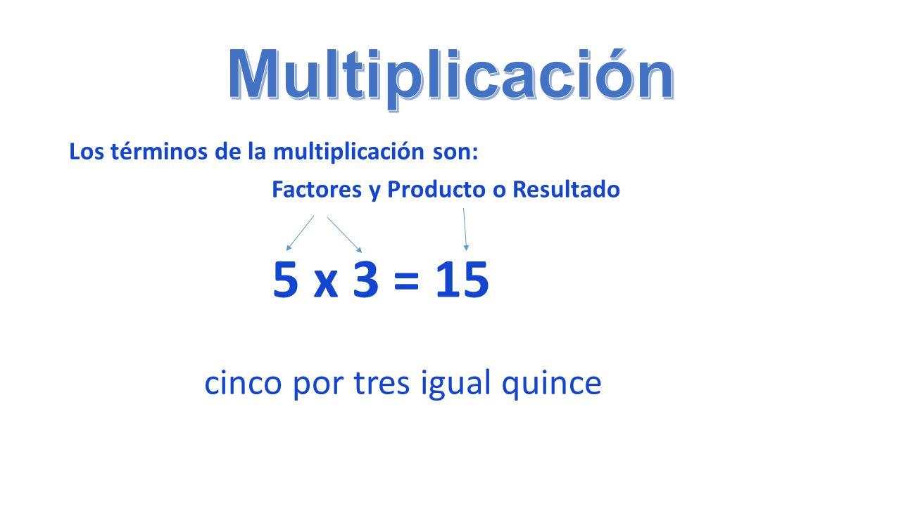 Multiplicación 5 x 3 = 15 cinco por tres igual quince