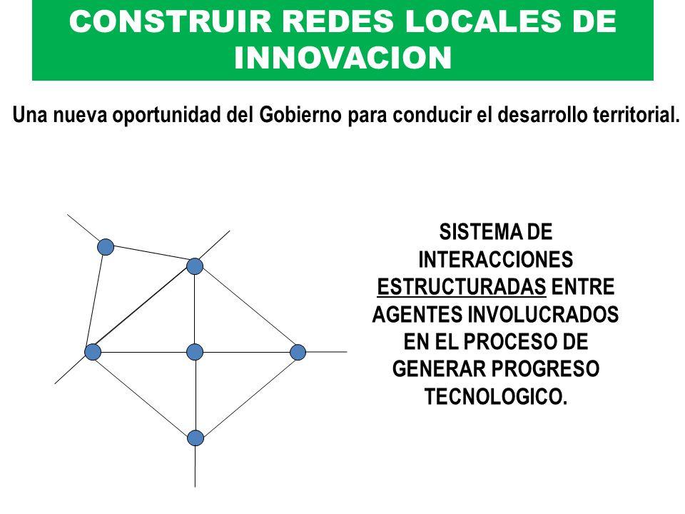 CONSTRUIR REDES LOCALES DE INNOVACION