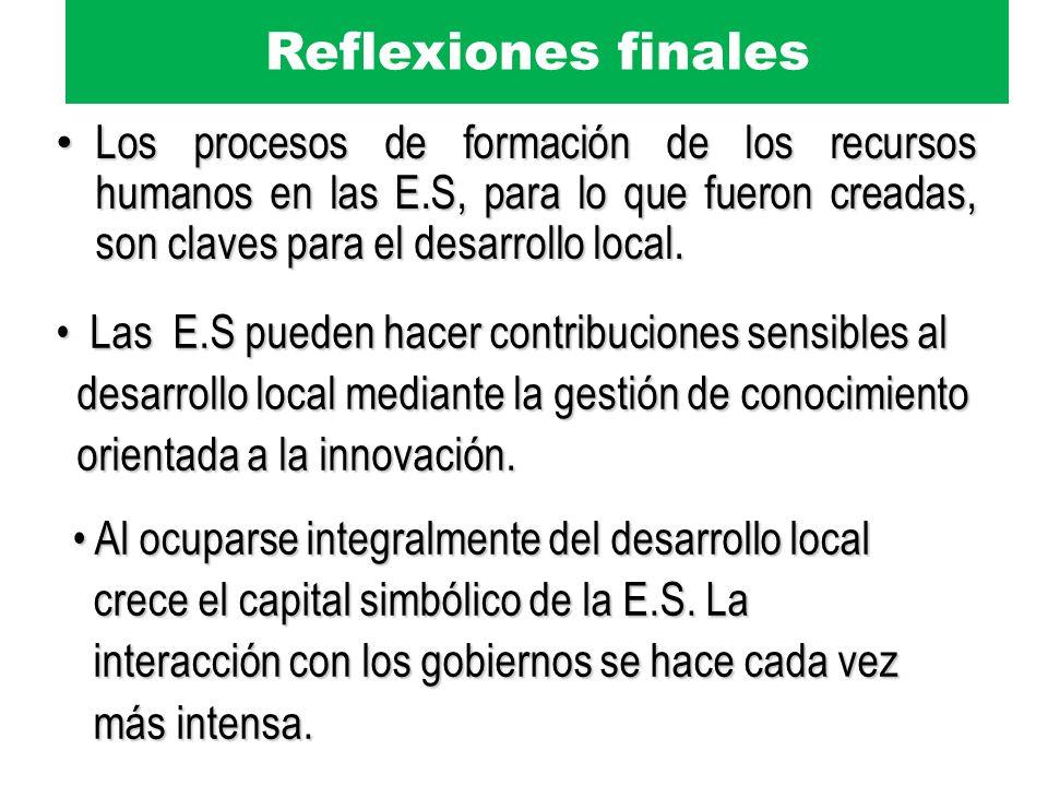 Reflexiones finales Los procesos de formación de los recursos humanos en las E.S, para lo que fueron creadas, son claves para el desarrollo local.