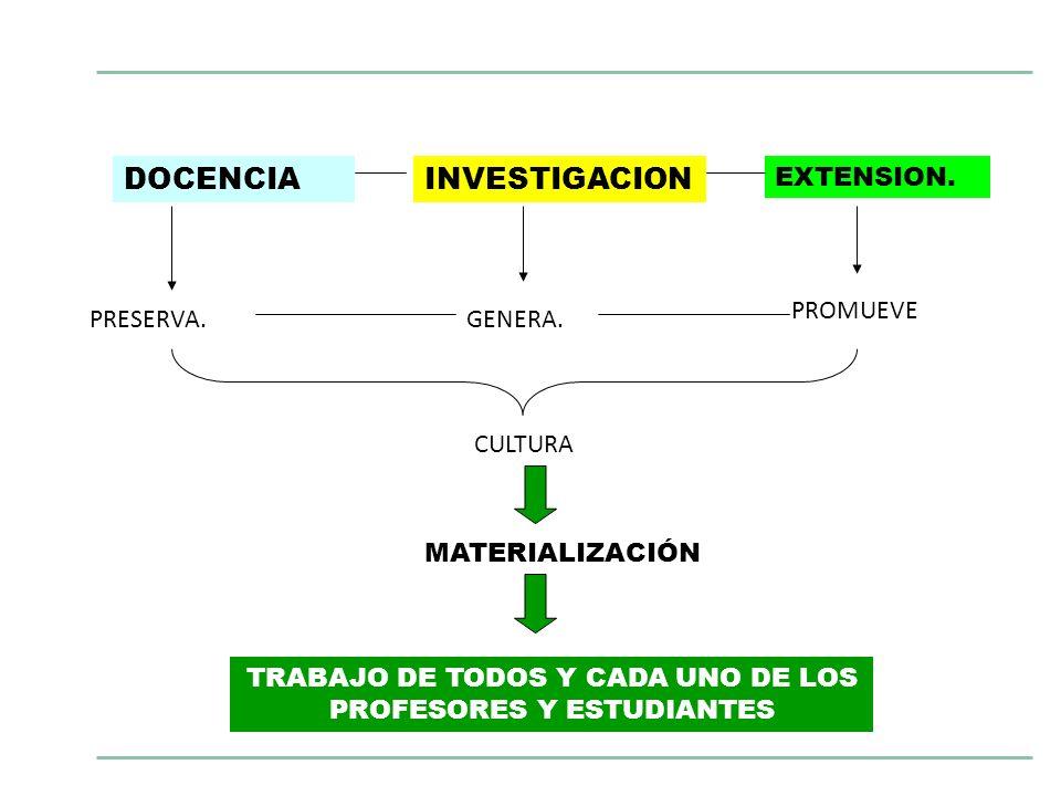 TRABAJO DE TODOS Y CADA UNO DE LOS PROFESORES Y ESTUDIANTES