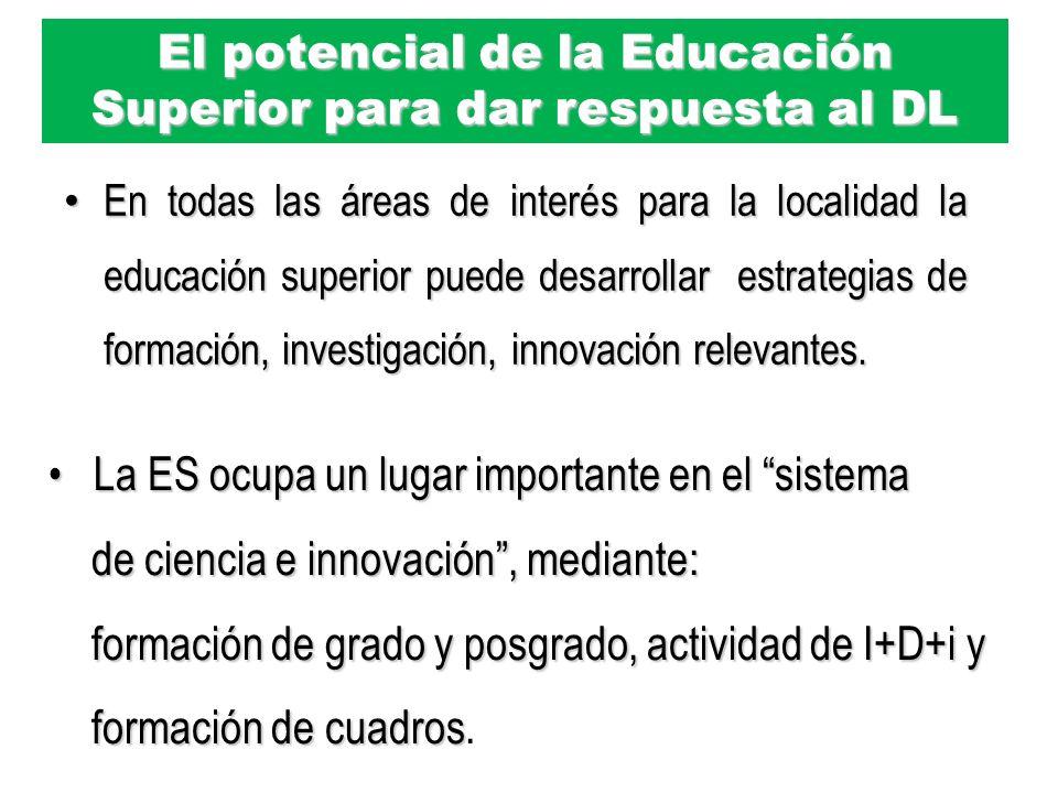 El potencial de la Educación Superior para dar respuesta al DL