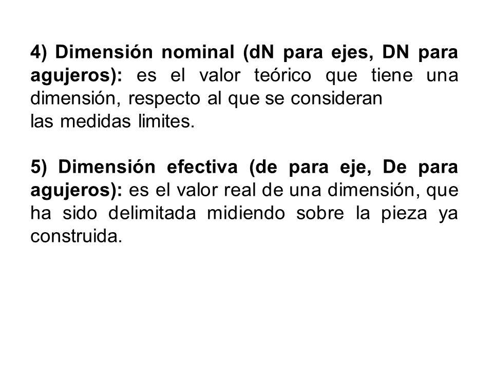 4) Dimensión nominal (dN para ejes, DN para agujeros): es el valor teórico que tiene una dimensión, respecto al que se consideran
