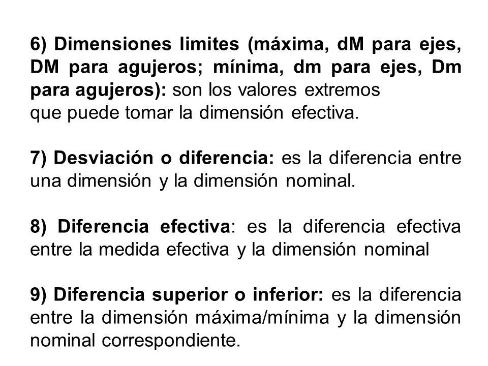 6) Dimensiones limites (máxima, dM para ejes, DM para agujeros; mínima, dm para ejes, Dm para agujeros): son los valores extremos