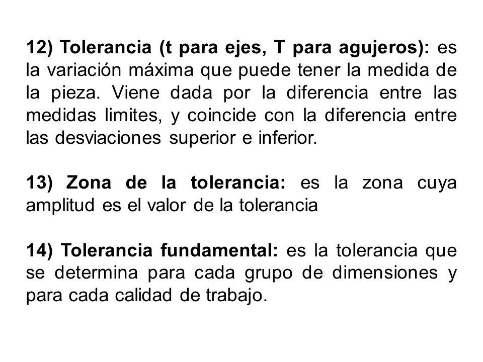 12) Tolerancia (t para ejes, T para agujeros): es la variación máxima que puede tener la medida de la pieza. Viene dada por la diferencia entre las medidas limites, y coincide con la diferencia entre las desviaciones superior e inferior.