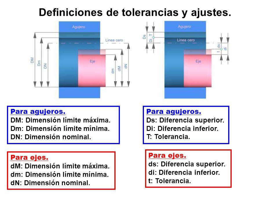 Definiciones de tolerancias y ajustes.