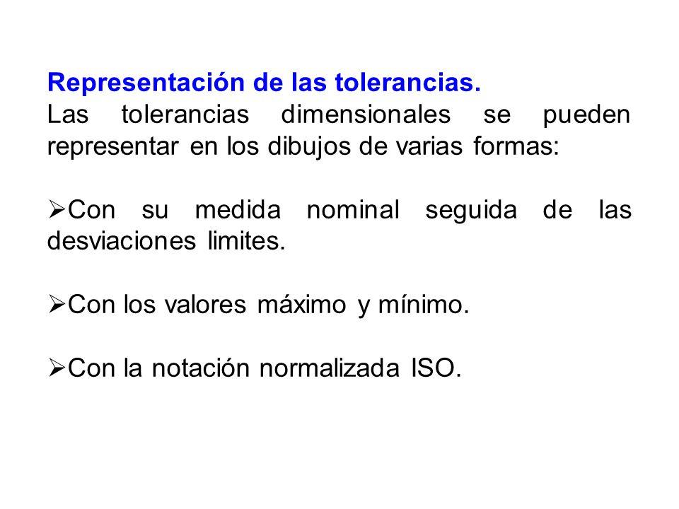 Representación de las tolerancias.