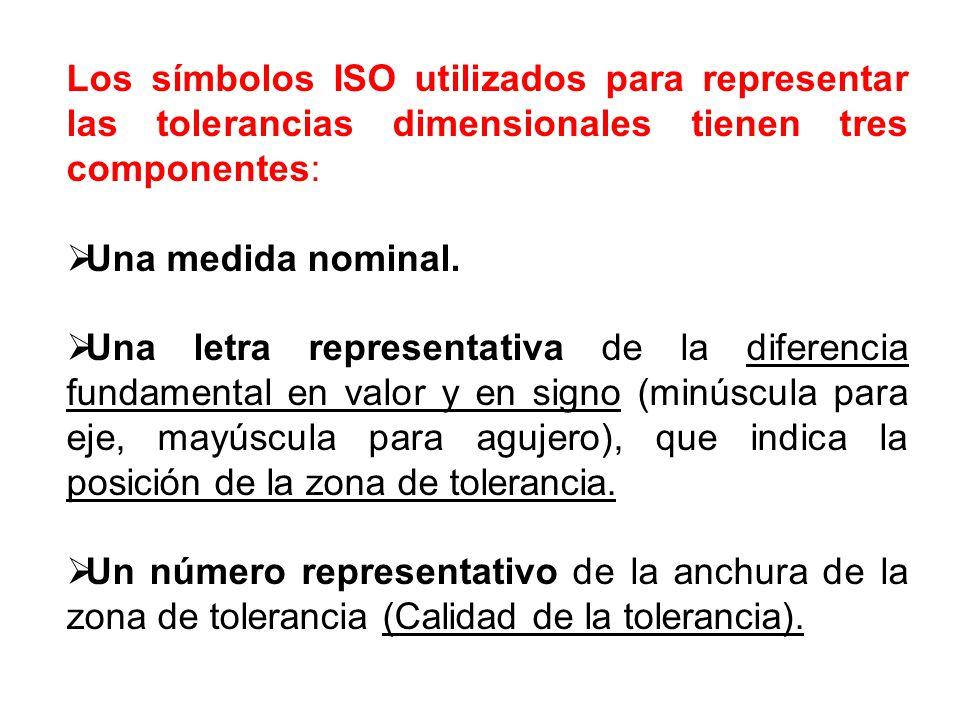 Los símbolos ISO utilizados para representar las tolerancias dimensionales tienen tres componentes: