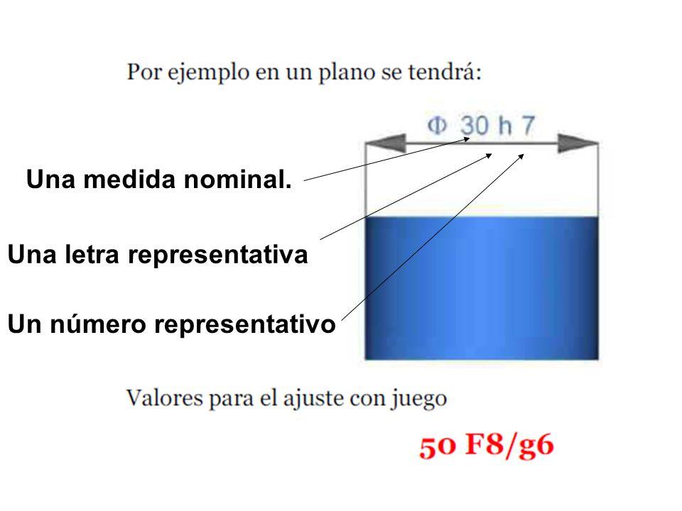 Una medida nominal. Una letra representativa Un número representativo