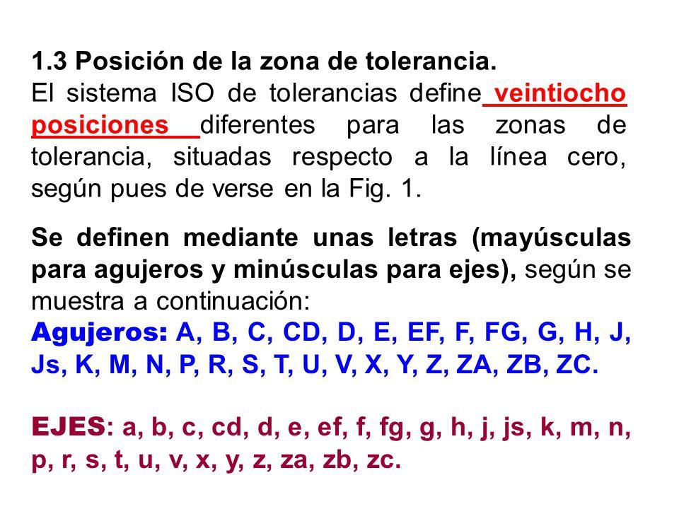 1.3 Posición de la zona de tolerancia.