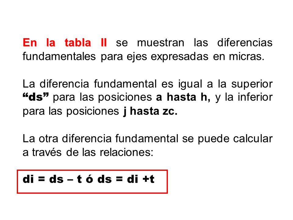 En la tabla II se muestran las diferencias fundamentales para ejes expresadas en micras.