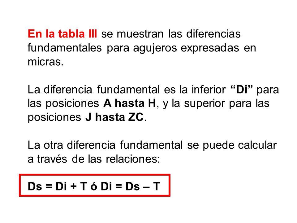 En la tabla III se muestran las diferencias fundamentales para agujeros expresadas en micras.