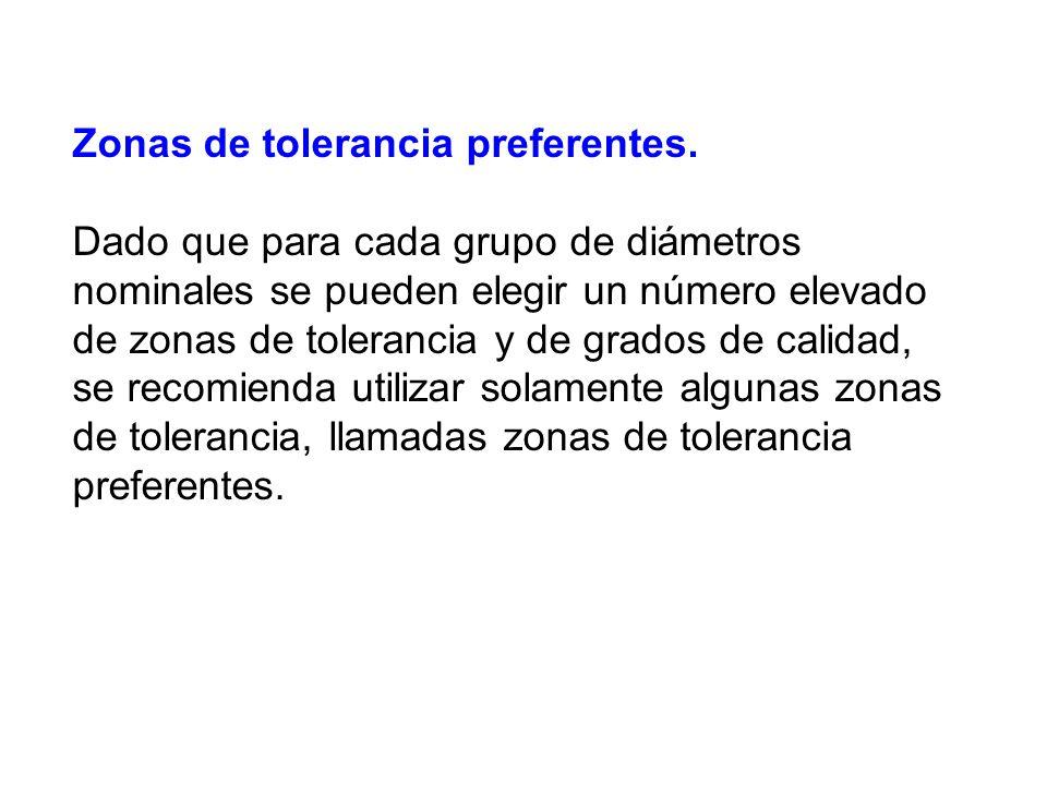 Zonas de tolerancia preferentes.