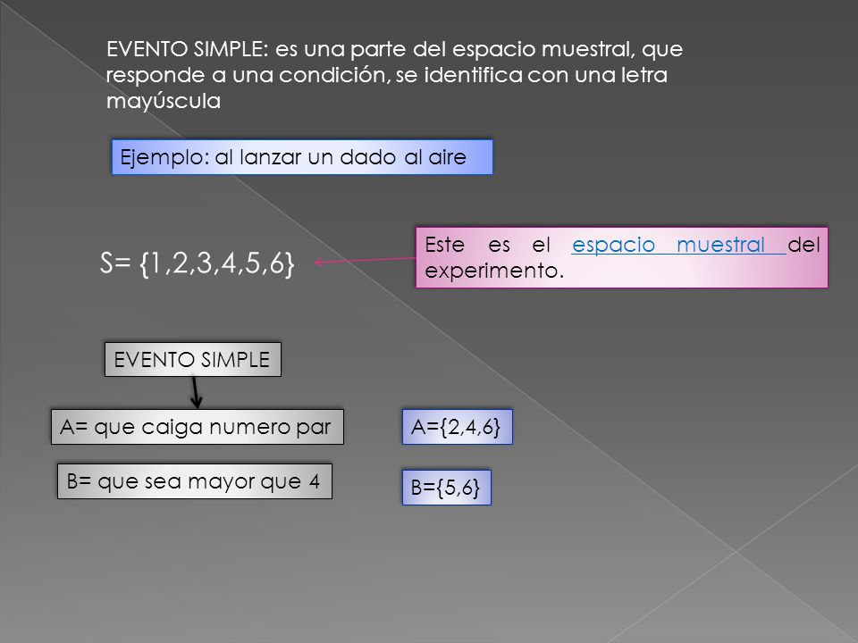 EVENTO SIMPLE: es una parte del espacio muestral, que responde a una condición, se identifica con una letra mayúscula