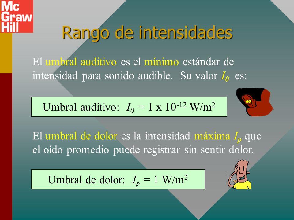 Rango de intensidades El umbral auditivo es el mínimo estándar de intensidad para sonido audible. Su valor I0 es: