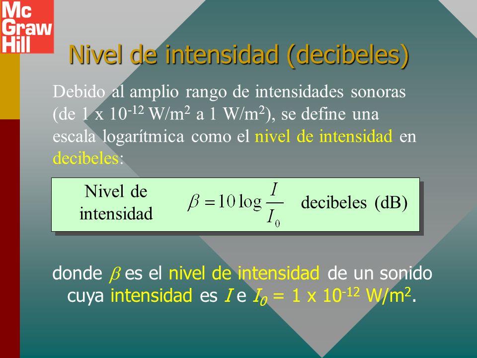 Nivel de intensidad (decibeles)