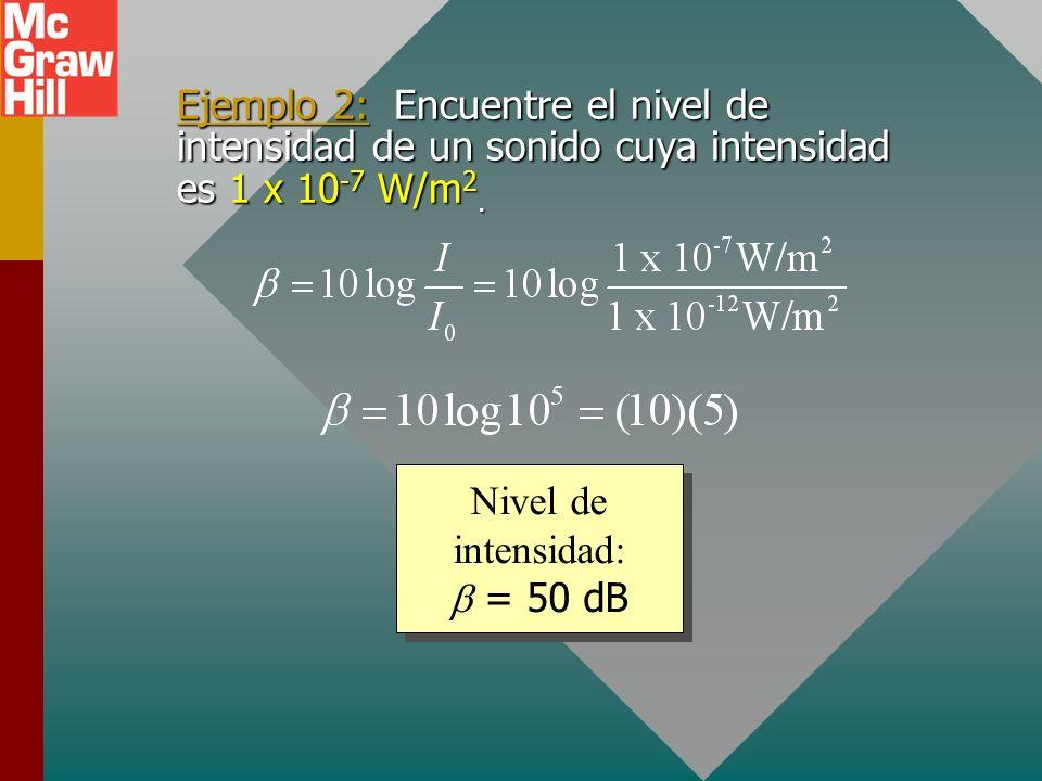 Ejemplo 2: Encuentre el nivel de intensidad de un sonido cuya intensidad es 1 x 10-7 W/m2.
