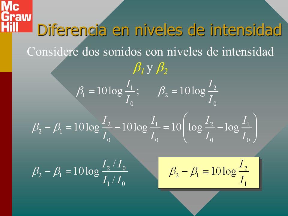 Diferencia en niveles de intensidad