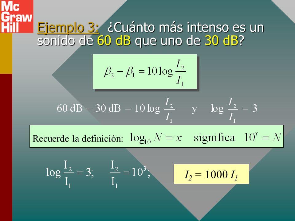 Ejemplo 3: ¿Cuánto más intenso es un sonido de 60 dB que uno de 30 dB