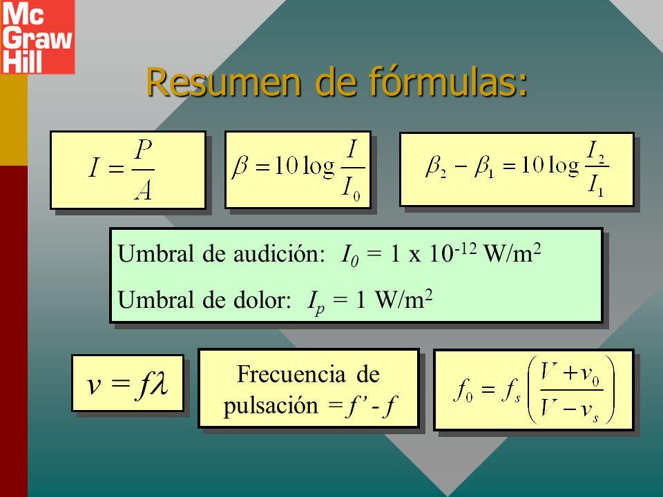 Frecuencia de pulsación = f' - f