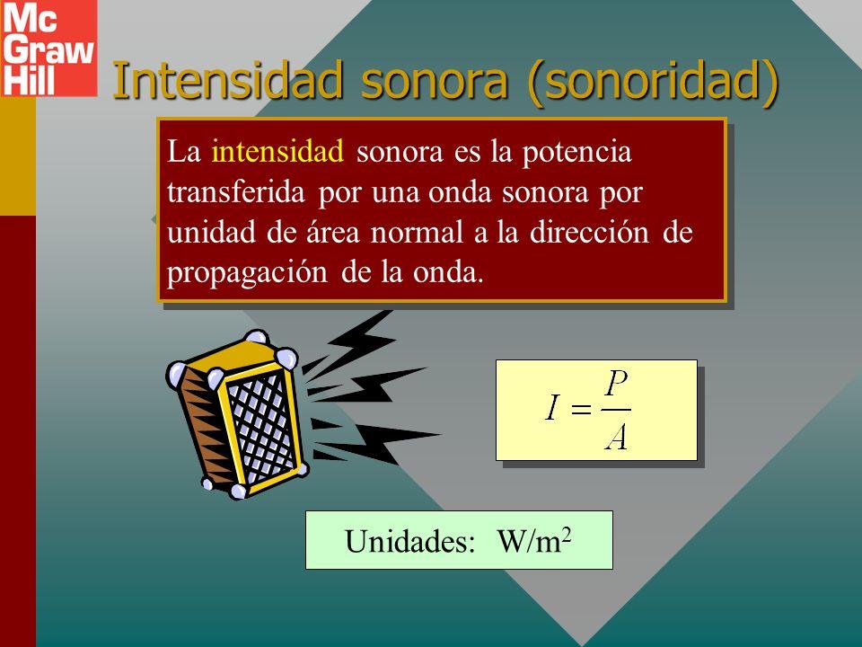 Intensidad sonora (sonoridad)