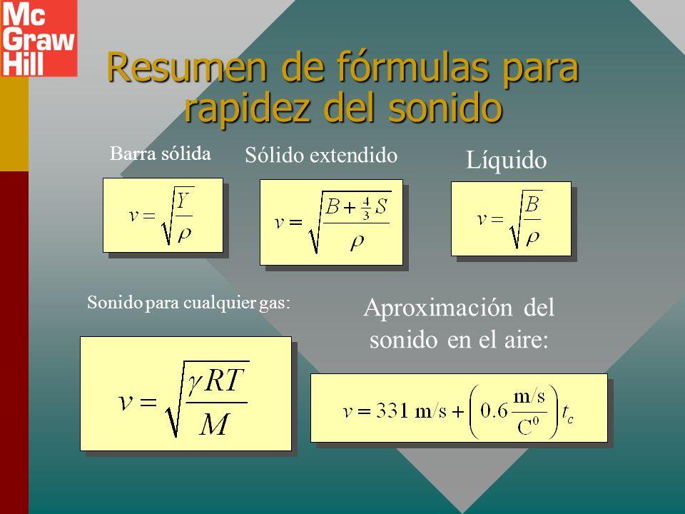 Resumen de fórmulas para rapidez del sonido
