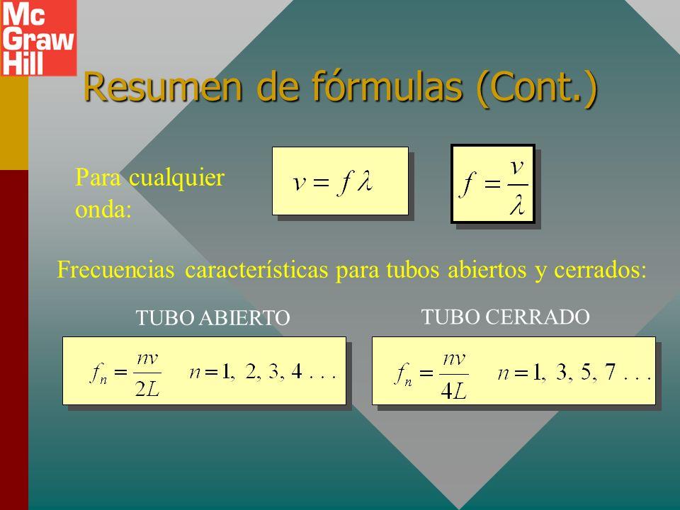 Resumen de fórmulas (Cont.)
