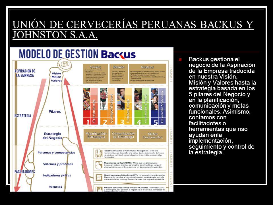UNIÓN DE CERVECERÍAS PERUANAS BACKUS Y JOHNSTON S.A.A.