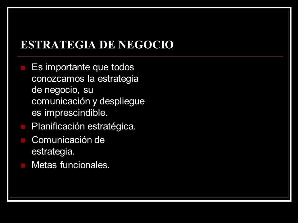ESTRATEGIA DE NEGOCIO Es importante que todos conozcamos la estrategia de negocio, su comunicación y despliegue es imprescindible.