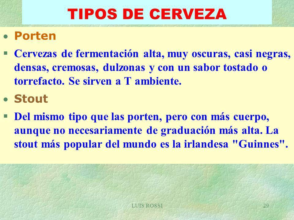 TIPOS DE CERVEZA Porten