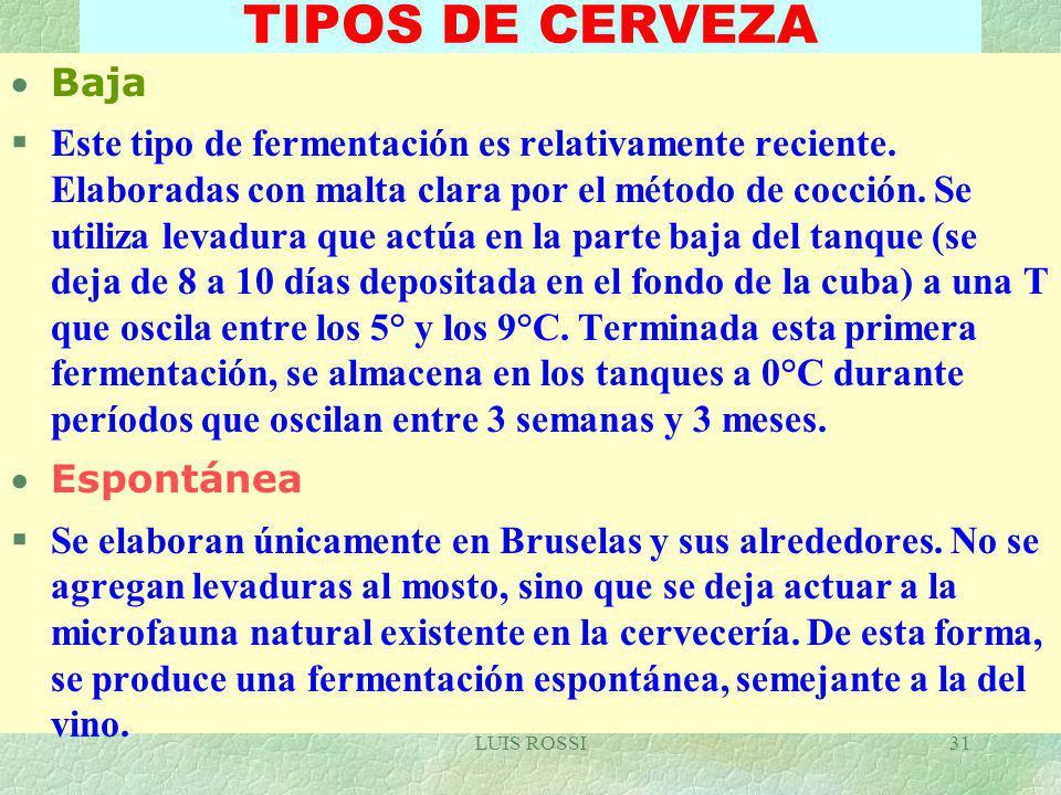 TIPOS DE CERVEZA Baja.