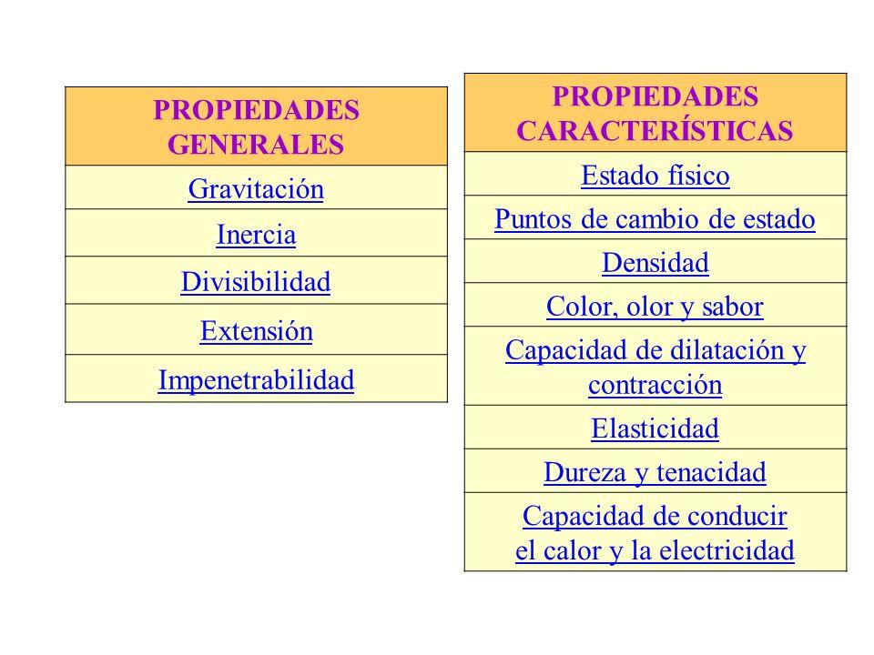 PROPIEDADES CARACTERÍSTICAS PROPIEDADES GENERALES