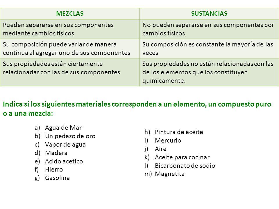 MEZCLAS SUSTANCIAS. Pueden separarse en sus componentes mediante cambios físicos. No pueden separarse en sus componentes por cambios físicos.