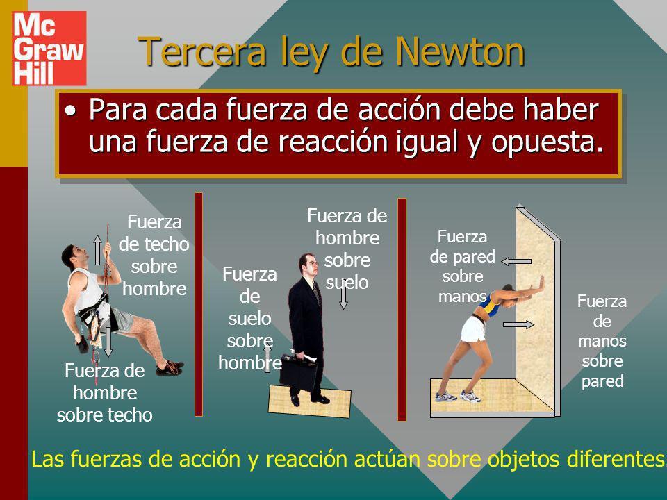 Tercera ley de Newton Para cada fuerza de acción debe haber una fuerza de reacción igual y opuesta.