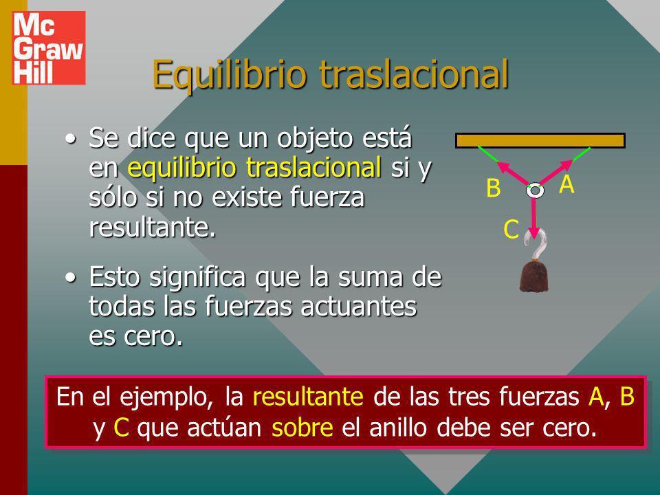 Equilibrio traslacional