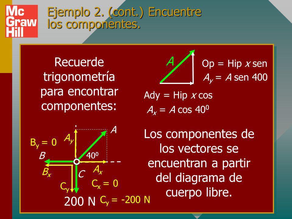 Ejemplo 2. (cont.) Encuentre los componentes.