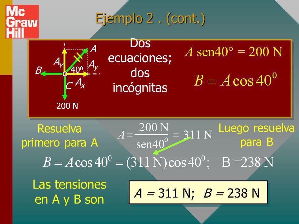 A sen40° = 200 N Ejemplo 2 . (cont.) Dos ecuaciones; dos incógnitas